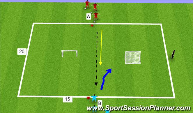 Football/Soccer Session Plan Drill (Colour): 1 v1 dribbling