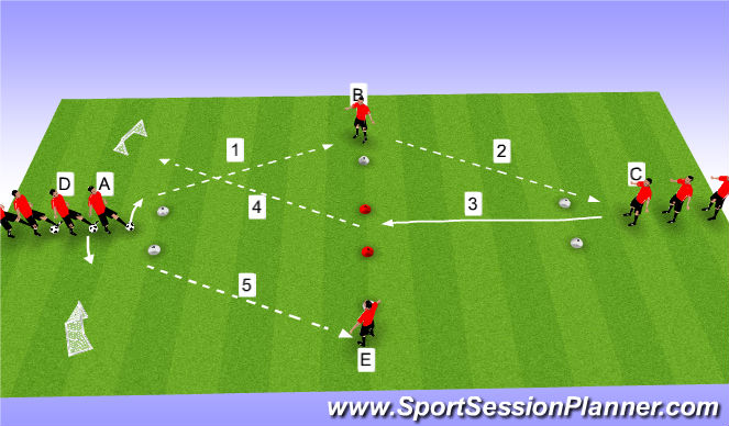 Football/Soccer Session Plan Drill (Colour): Passing Pattern with finish
