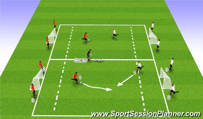 Football/Soccer Session Plan Drill (Colour): 1v1/2v2/3v3