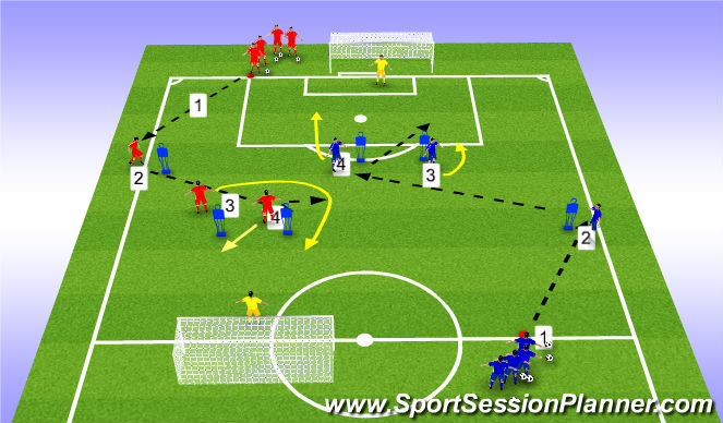 Football/Soccer Session Plan Drill (Colour): Component 1