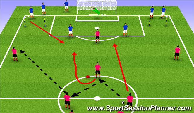 Football/Soccer Session Plan Drill (Colour): Midfield Support Component 1