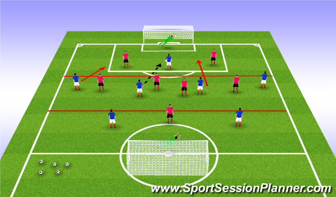 Football/Soccer Session Plan Drill (Colour): Midfield Support Component 2