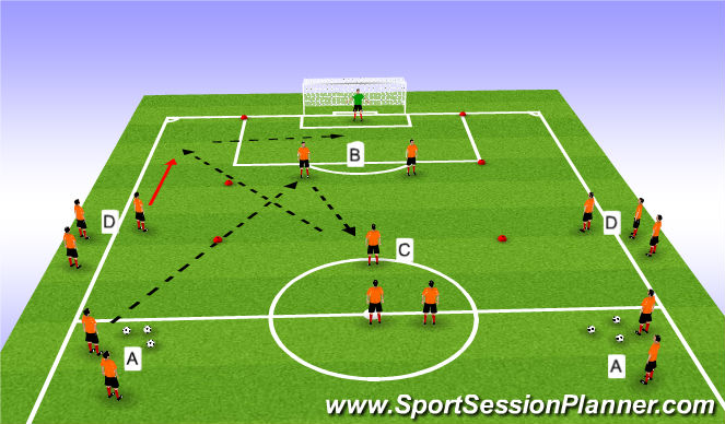 Football/Soccer Session Plan Drill (Colour): Component 1 - Option 1