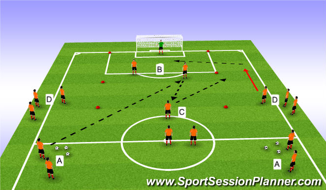 Football/Soccer Session Plan Drill (Colour): Component 1 - Option 2