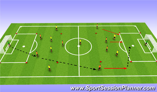 Football/Soccer Session Plan Drill (Colour): Component 2 - Option 1