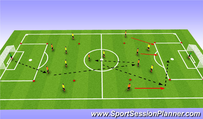 Football/Soccer Session Plan Drill (Colour): Component 2 - Option 2