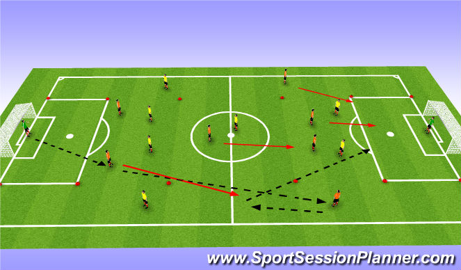 Football/Soccer Session Plan Drill (Colour): Component 2 - Option 3