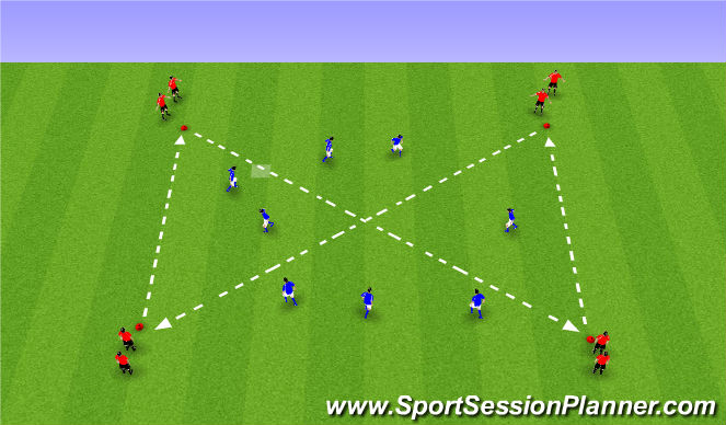 Football/Soccer Session Plan Drill (Colour): Passing - Switching play