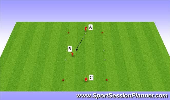 Football/Soccer Session Plan Drill (Colour): Pass & Set Drill