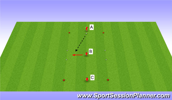 Football/Soccer Session Plan Drill (Colour): Pass & Receive Drill