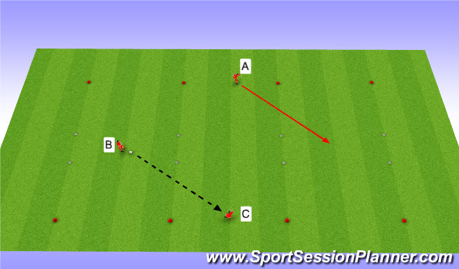 Football/Soccer Session Plan Drill (Colour): Pass & Receive Progression