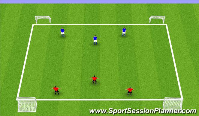 Football/Soccer Session Plan Drill (Colour): 3v3 - 4 Goal Game