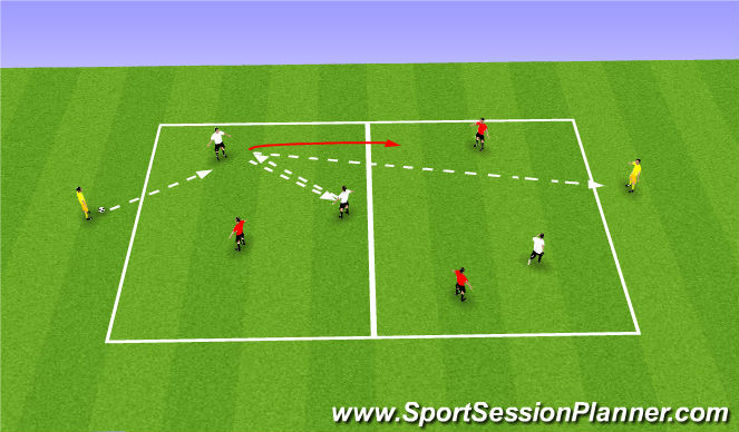 Football/Soccer Session Plan Drill (Colour): Possession - Progression - Switch