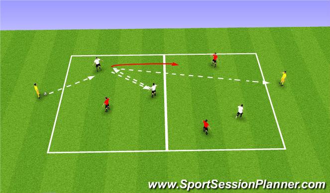 Football/Soccer Session Plan Drill (Colour): Possession - Progression - Switch