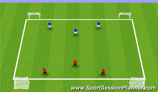 Football/Soccer Session Plan Drill (Colour): 3v3 - 4 Goal Game
