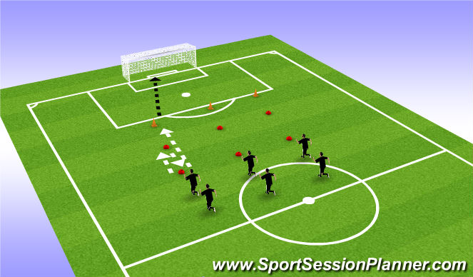 Football/Soccer Session Plan Drill (Colour): Attacking skiils