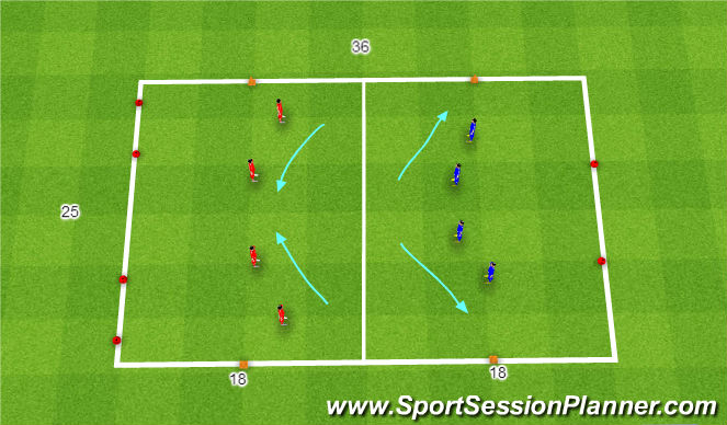 Football/Soccer Session Plan Drill (Colour): Ideal Positioning