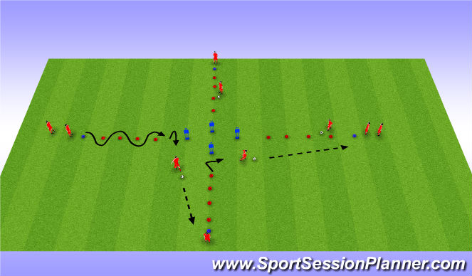 Football/Soccer Session Plan Drill (Colour): Technical Work - Ball Control, Feints & Dribbling