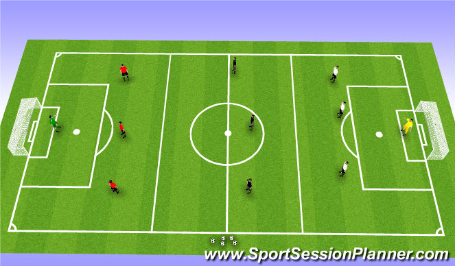 Football/Soccer Session Plan Drill (Colour): Dribble to Shoot