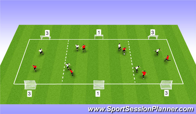 Football/Soccer Session Plan Drill (Colour): Switching Possession Game