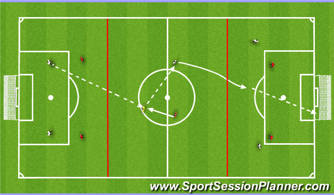 Football/Soccer Session Plan Drill (Colour): SSG - Dribbling to Shoot