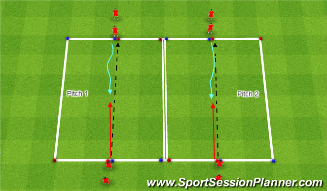 Football/Soccer Session Plan Drill (Colour): Defensive Body Position