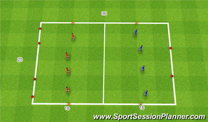 Football/Soccer Session Plan Drill (Colour): Defensive Positioning