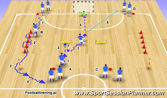 Futsal Session Plan Drill (Colour): Ćwiczenie 1
