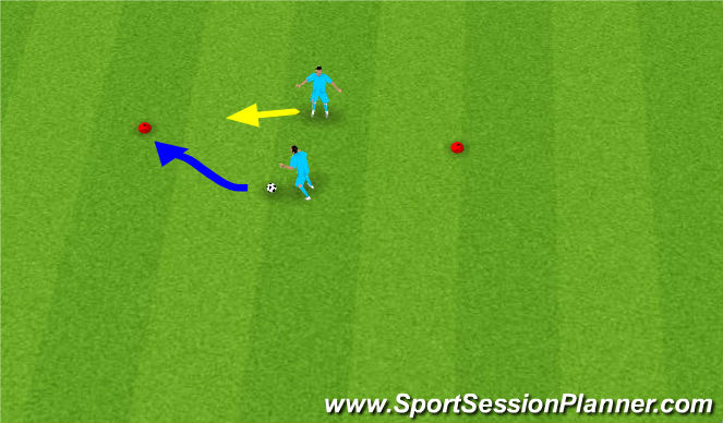 Football/Soccer Session Plan Drill (Colour): 1v1 attack to a side
