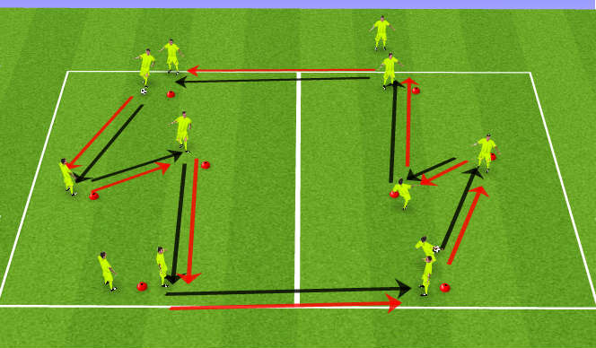 Football/Soccer Session Plan Drill (Colour): Passing in 6's