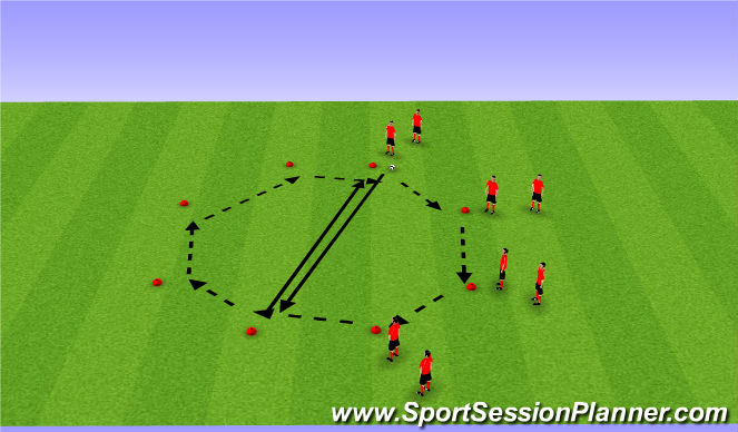 Football/Soccer Session Plan Drill (Colour): Academy Passing Circle