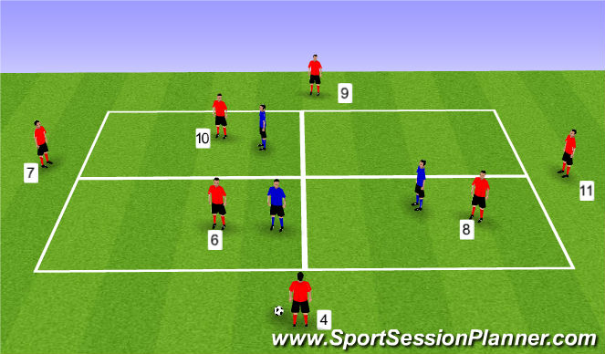 Football/Soccer Session Plan Drill (Colour): 7v3 - Midfield Play