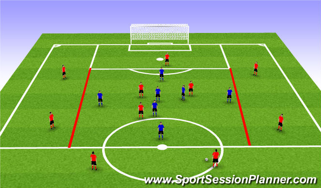 Football/Soccer Session Plan Drill (Colour): 10v7 - Midfield Play