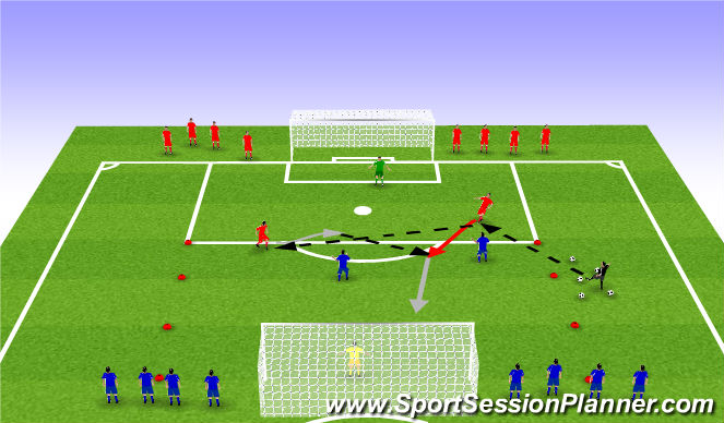 Football/Soccer Session Plan Drill (Colour): Skilyrtur leikur2