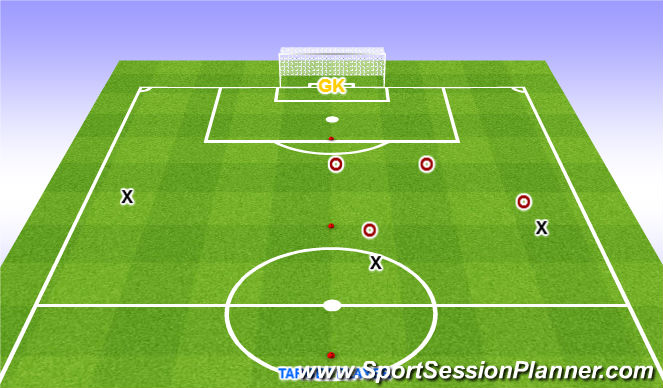 Football/Soccer Session Plan Drill (Colour): Expanded Practice