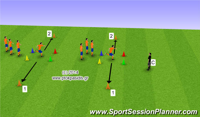 Football/Soccer Session Plan Drill (Colour): Ταχύτητες ΑΝΤΙΔΡΑΣΗΣ
