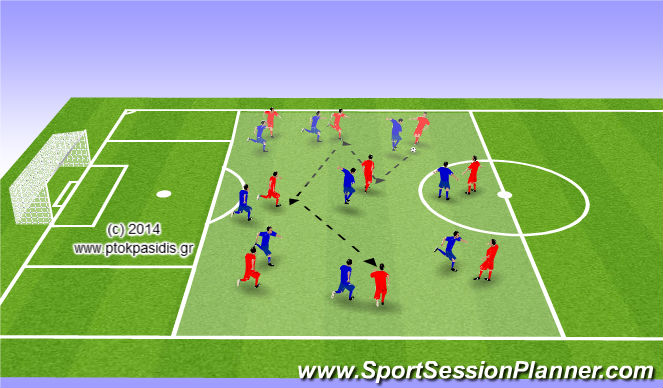 Football/Soccer Session Plan Drill (Colour): ΠΡΟΘΕΡΜΑΝΣΗ