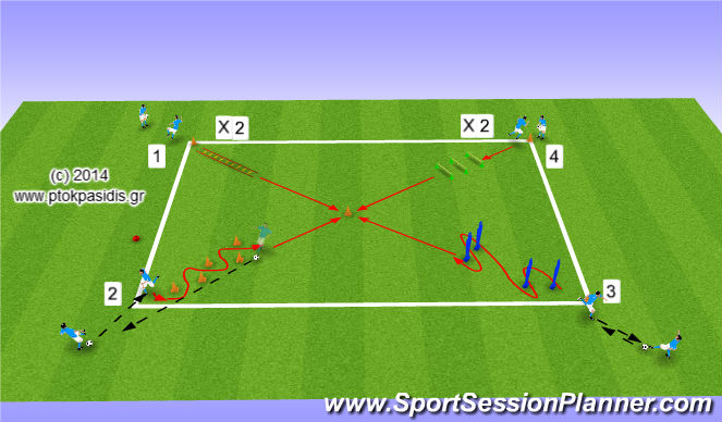 Football/Soccer Session Plan Drill (Colour): ΤΑΧΥΔΥΝΑΜΗ