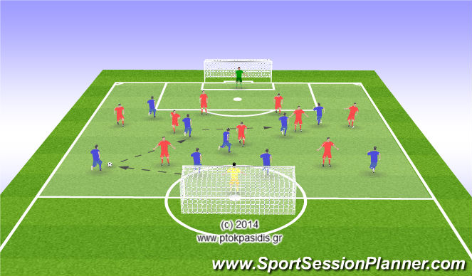 Football/Soccer Session Plan Drill (Colour): ΕΛΕΥΘΕΡΟ ΠΑΙΧΝΙΔΙ - ΑΠΟΘΕΡΑΠΕΙΑ