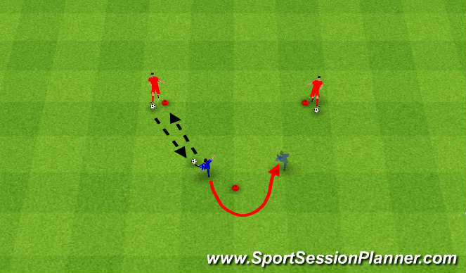 Football/Soccer Session Plan Drill (Colour): Drop Pass