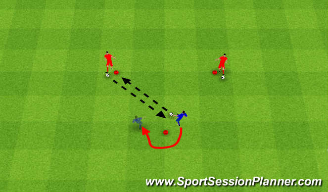 Football/Soccer Session Plan Drill (Colour): Reverse pass