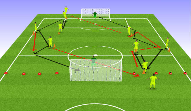 Football/Soccer Session Plan Drill (Colour): The Alamo!-Rotational shooting practice