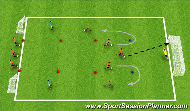 Football/Soccer Session Plan Drill (Colour): Dribbling Skills Corridor Plus