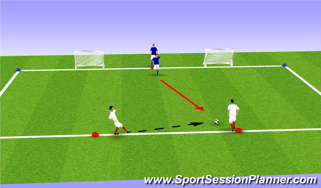 Football/Soccer Session Plan Drill (Colour): 2vs1 running into space