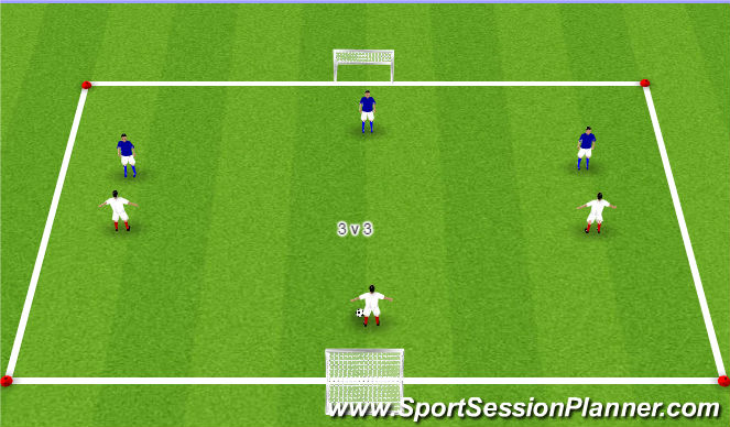 Football/Soccer Session Plan Drill (Colour): 3vs 3 running into space