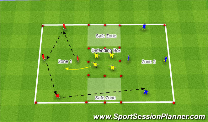 Football/Soccer Session Plan Drill (Colour): Transfer Game