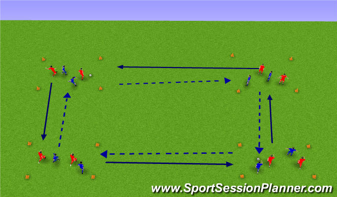 Football/Soccer Session Plan Drill (Colour): Midfield Support Warm-Up