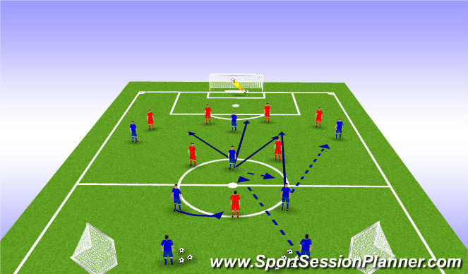 Football/Soccer Session Plan Drill (Colour): Midfield Support Phase of Play