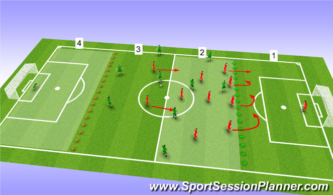 Football/Soccer Session Plan Drill (Colour): Vertical Transition
