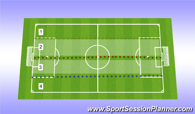 Football/Soccer Session Plan Drill (Colour): Horizontal compactness